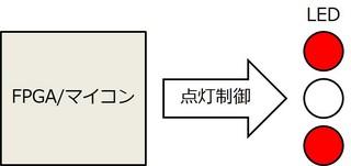 FPGAとマイコン.jpg